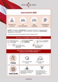 Missie Dordt - Jaaroverzicht 2020 (Pag. 1)